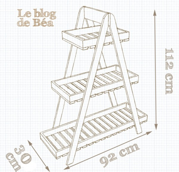 fabrication d 39 une tag re plantes style escabeau en bois woodself le forum. Black Bedroom Furniture Sets. Home Design Ideas